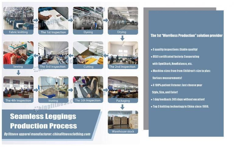 seamless leggings manufacturing process 768x484 2 - Womens Leggings Wholesale - Custom Fitness Apparel Manufacturer