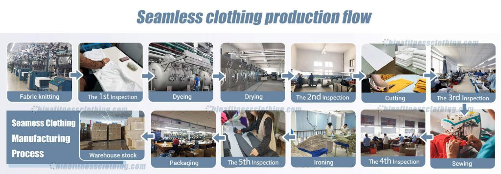 wholesale-seamless-clothing-manufacturer-production-flow