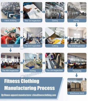 custom-fitness-apparel-manufacturing-process-1