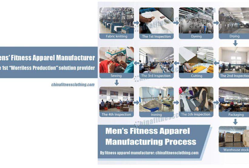 mens-fitness-apparel
