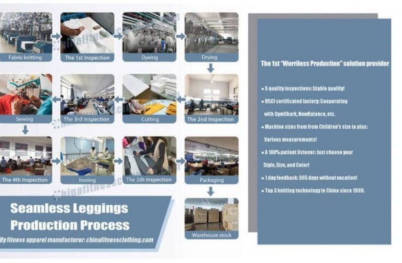 seamless-leggings-manufacturing-process-768x484