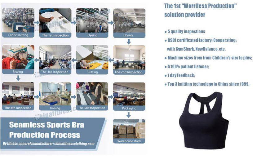 seamless-sports-bra-manufacturing-process-1
